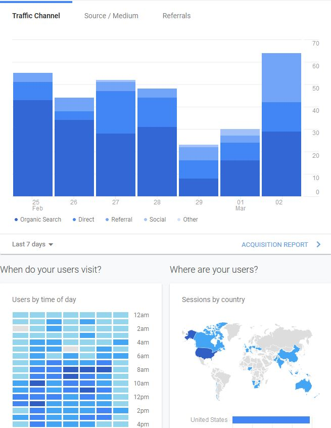 Google PlatformsGoogle Analytics2