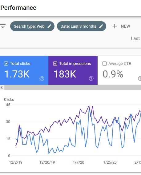 Google Platforms Google Search Console2